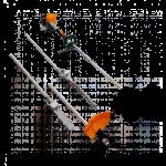 Podador - Desmal - Motosierra - Cortacerco 4 en 1- 52cc